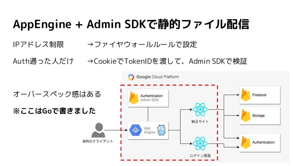 AppEngine + Admin SDKで静的ファイル配信 IPアドレス制限 →ファイヤウォ...
