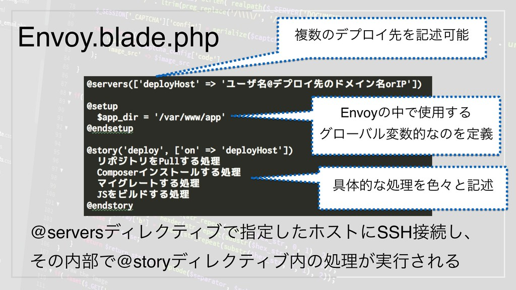 Envoy.blade.php ෳͷσϓϩΠઌΛهड़Մ EnvoyͷதͰ༻͢Δ άϩʔό...
