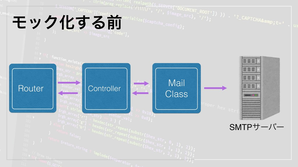 ϞοΫԽ͢Δલ Mail Class Router Controller SMTPαʔόʔ