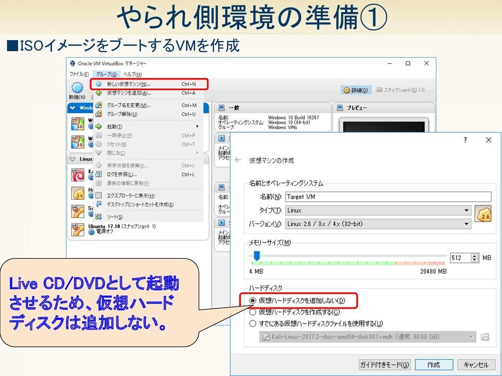 16 やられ側環境の準備① ■ISOイメージをブートするVMを作成 Live CD/DVD...