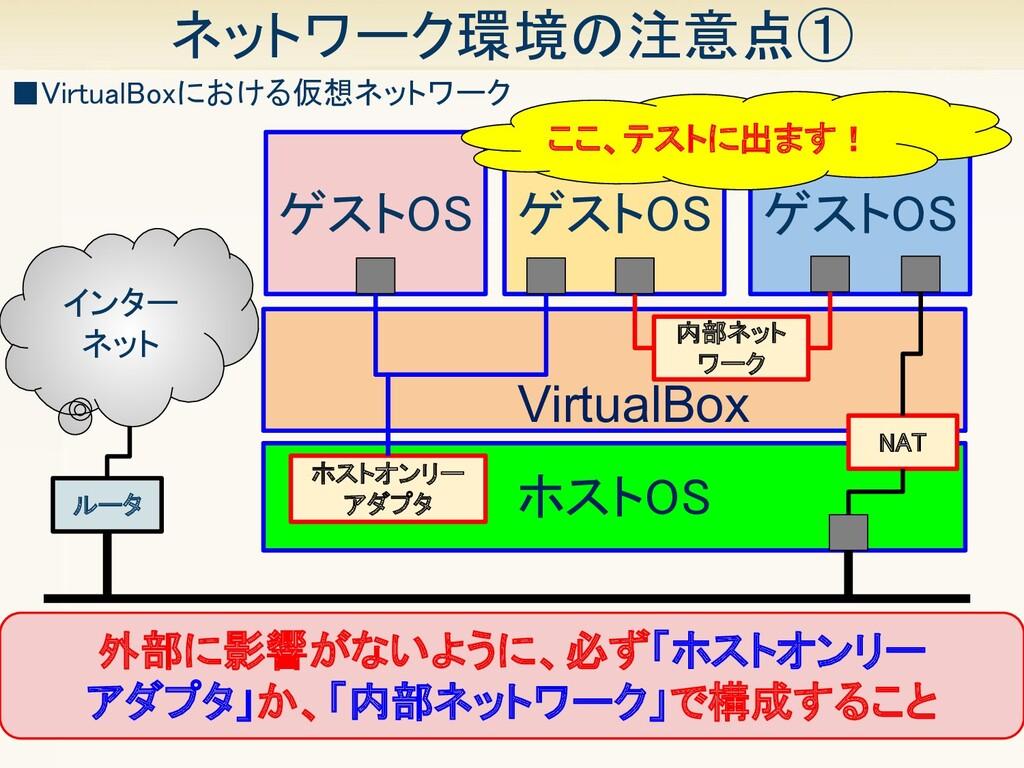 ゲストOS 19 ネットワーク環境の注意点① ■VirtualBoxにおける仮想ネットワー...