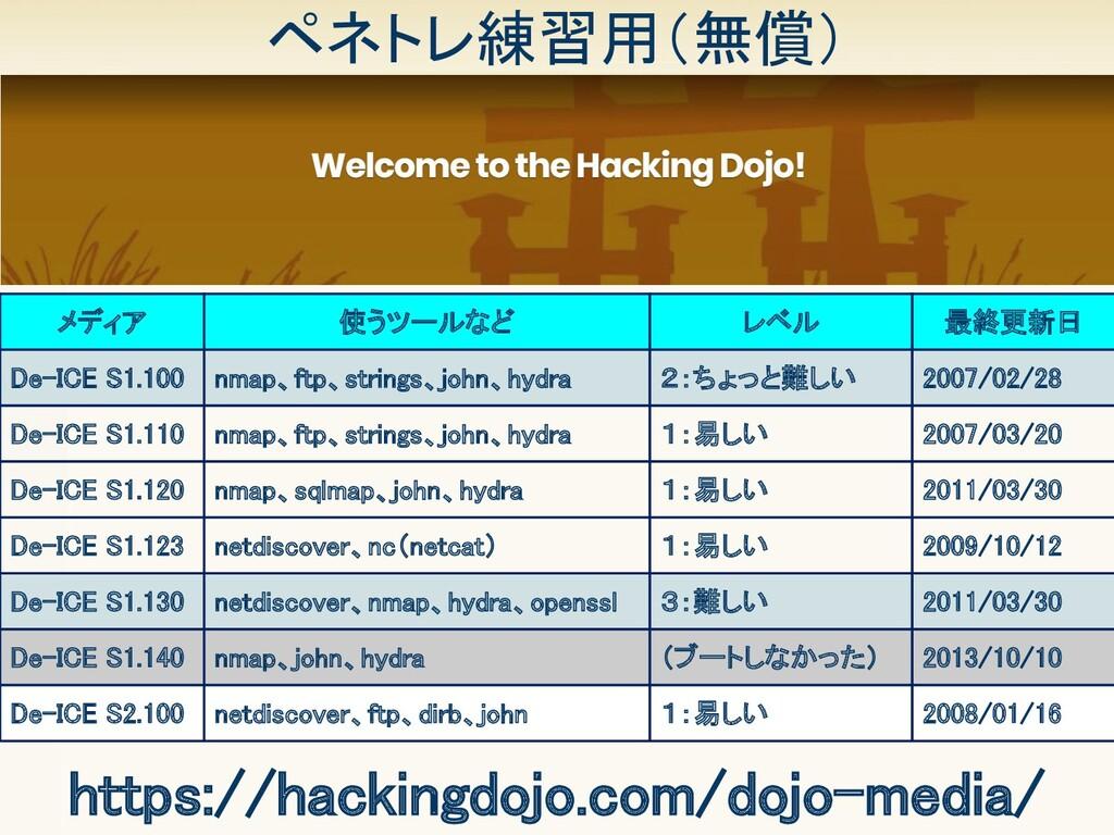 https://hackingdojo.com/dojo-media/ ペネトレ練習用(無償...