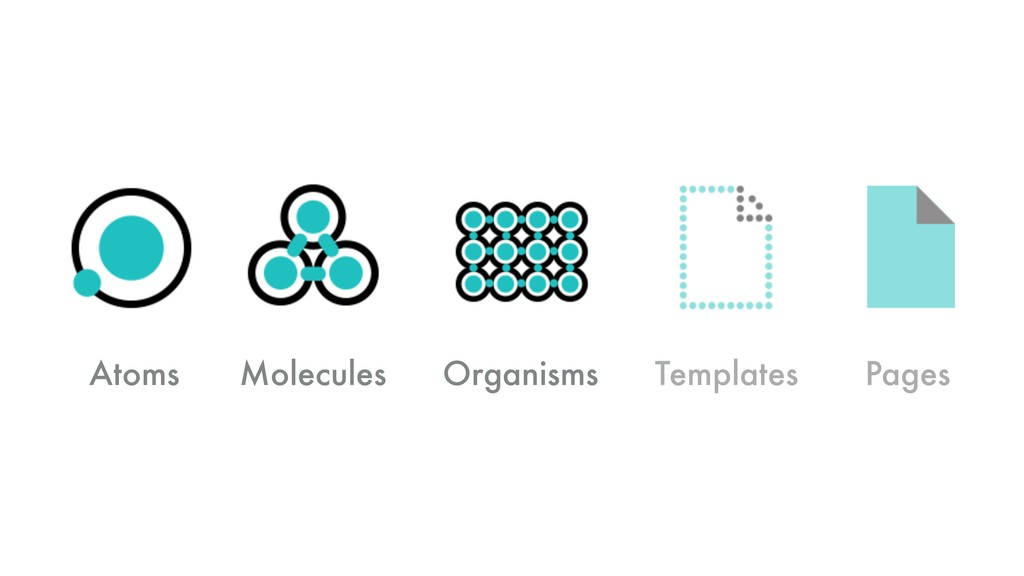 Atoms Molecules Organisms Templates Pages