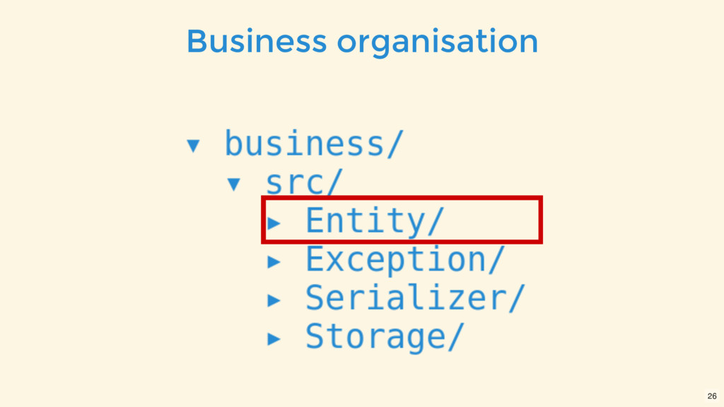 Business organisation 26
