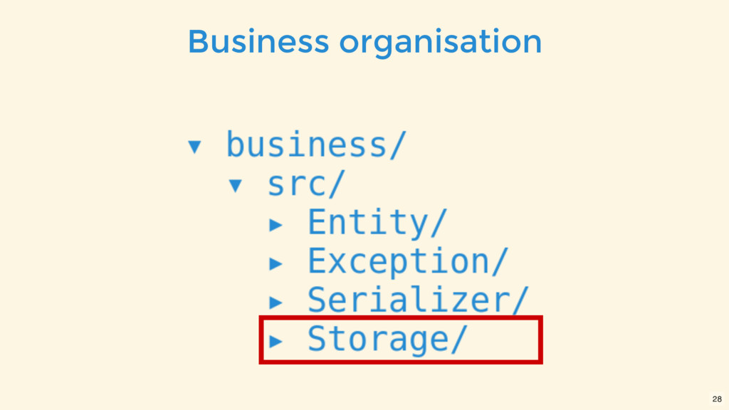 Business organisation 28