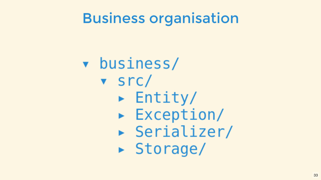 Business organisation 33