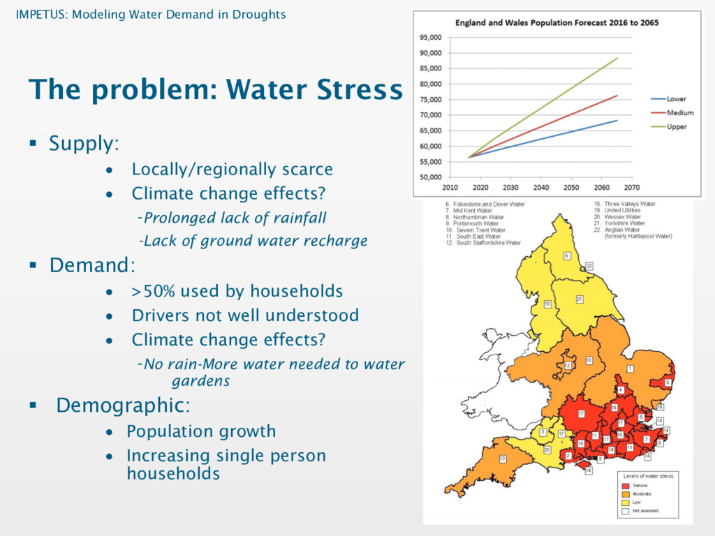 IMPETUS: Modeling Water Demand in Droughts The ...