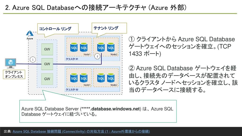 2. Azure SQL Databaseへの接続アーキテクチャ (Azure 外部) 出典:...