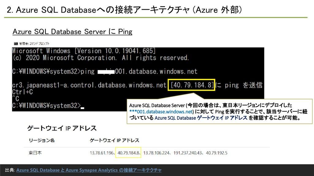 2. Azure SQL Databaseへの接続アーキテクチャ (Azure 外部) Azu...
