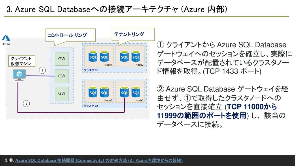 3. Azure SQL Databaseへの接続アーキテクチャ (Azure 内部) 出典:...