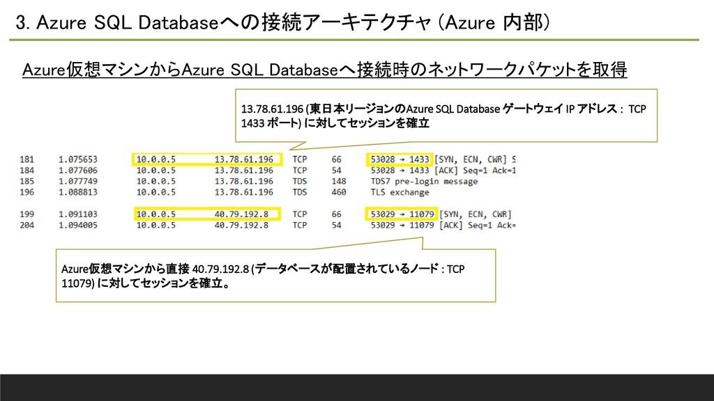 3. Azure SQL Databaseへの接続アーキテクチャ (Azure 内部) Azu...