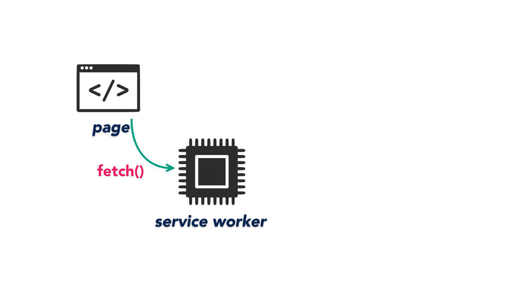 page service worker fetch()