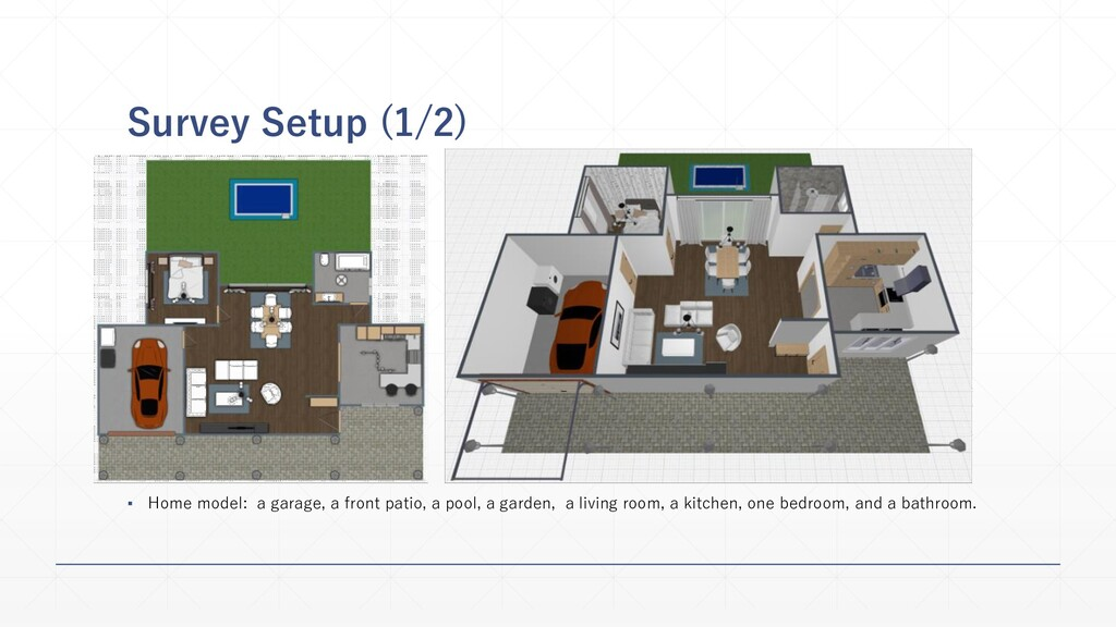 Survey Setup (1/2) ▪ Home model: a garage, a fr...