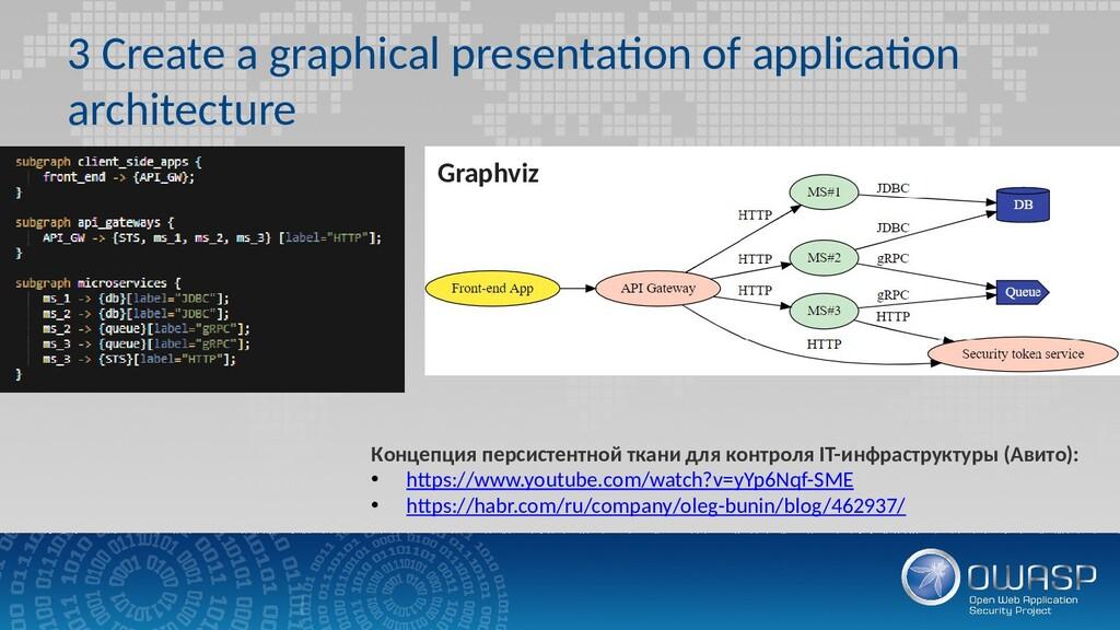3 Create a graphical presentation of applicatio...