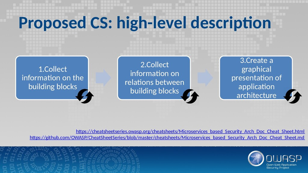 Proposed CS: high-level description 1.Collect i...
