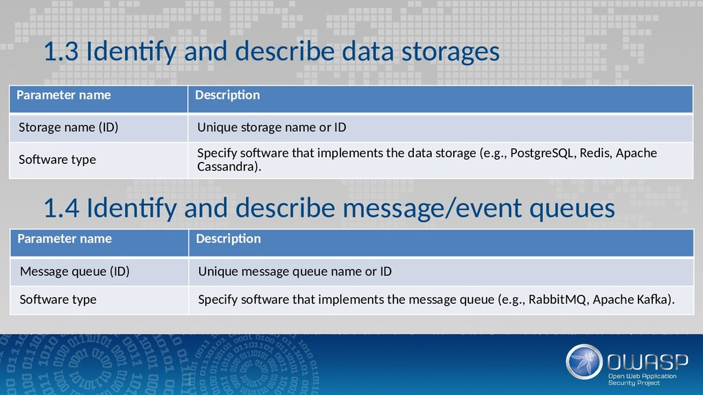 1.3 Identify and describe data storages Paramet...