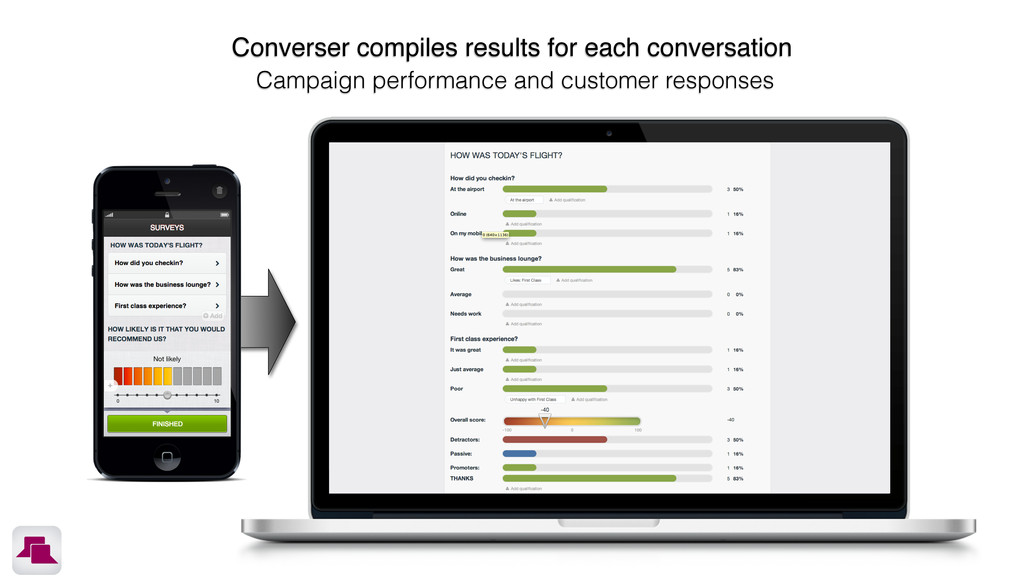 Converser compiles results for each conversatio...