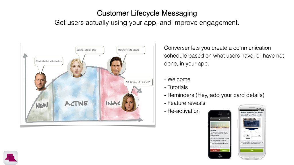 Customer Lifecycle Messaging Get users actually...