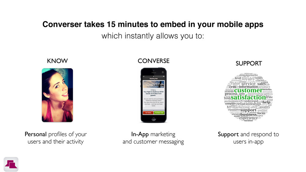 CONVERSE In-App marketing and customer messagin...