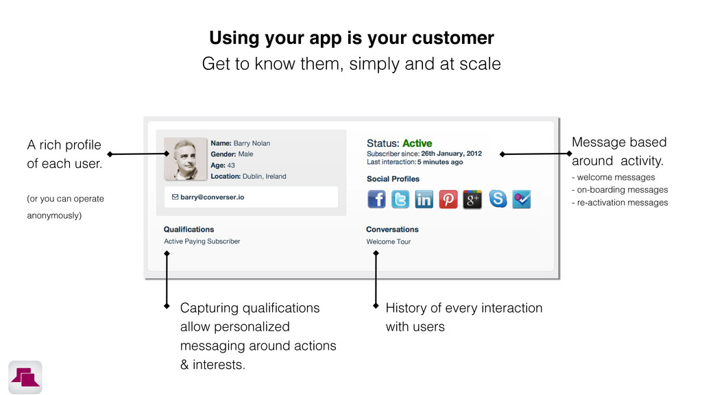 Using your app is your customer Get to know the...