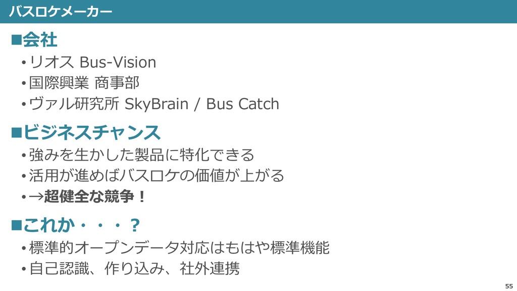 バスロケメーカー 55 ◼会社 • リオス Bus-Vision • 国際興業 商事部 • ヴ...