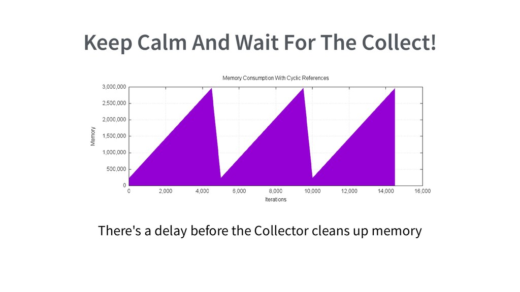 Keep Calm And Wait For The Collect! There's a d...