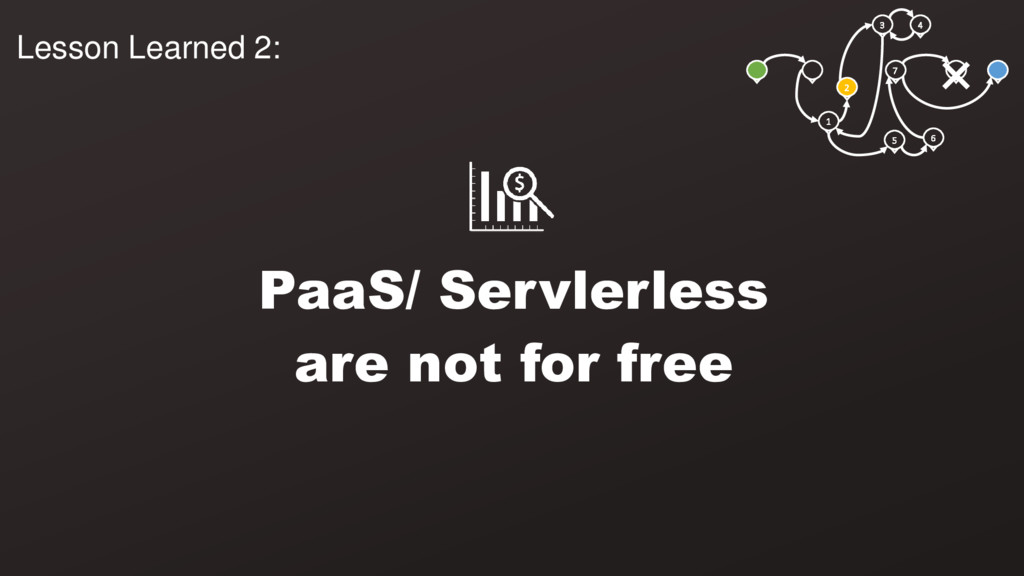 3 4 1 2 5 6 7 PaaS/ Servlerless are not for fre...
