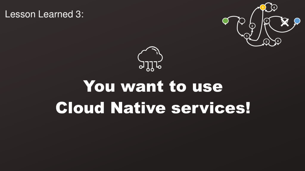 3 4 1 2 5 6 7 You want to use Cloud Native serv...