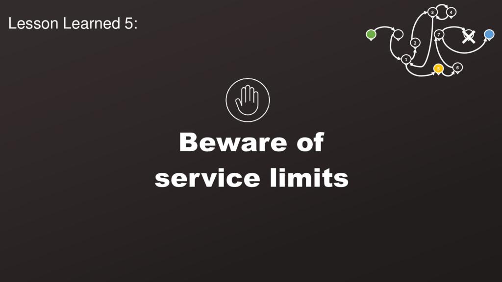 3 4 1 2 5 6 7 Beware of service limits Lesson L...