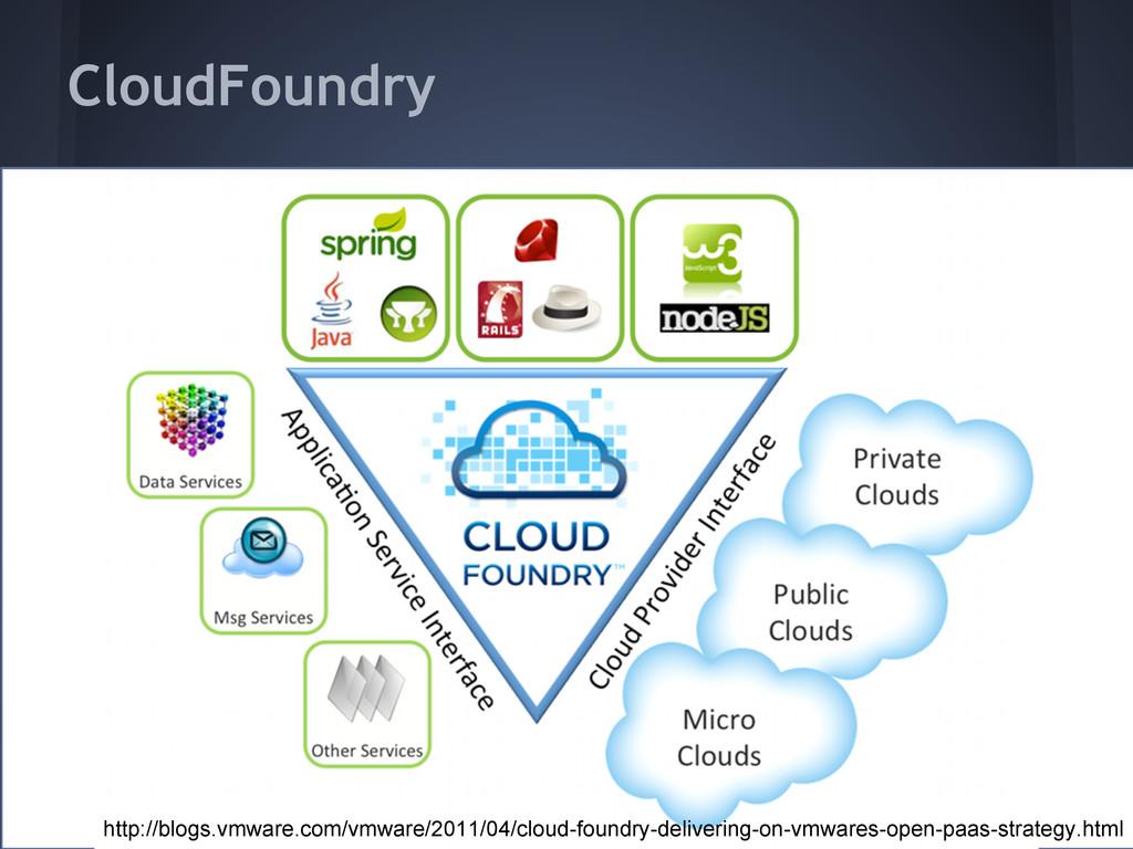 CloudFoundry http://blogs.vmware.com/vmware/201...
