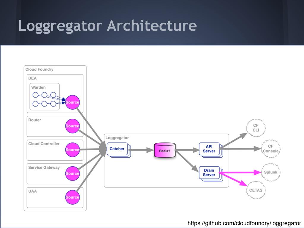 Loggregator Architecture https://github.com/clo...
