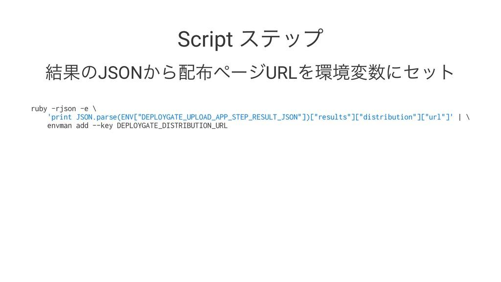 Script εςοϓ ݁ՌͷJSON͔ΒϖʔδURLΛڥมʹηοτ ruby -rj...
