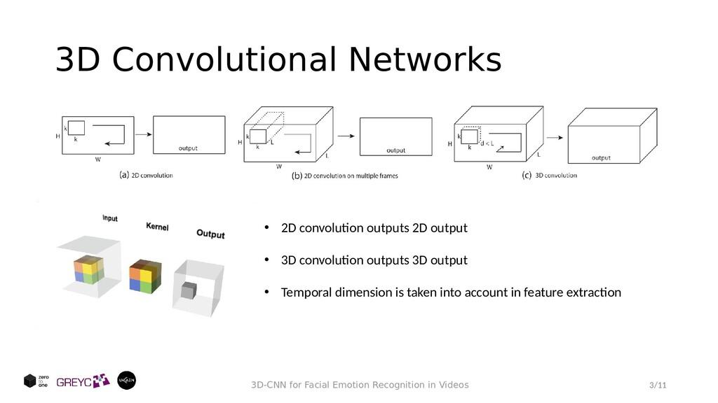 3D Convolutional Networks 3/11 3D-CNN for Facia...