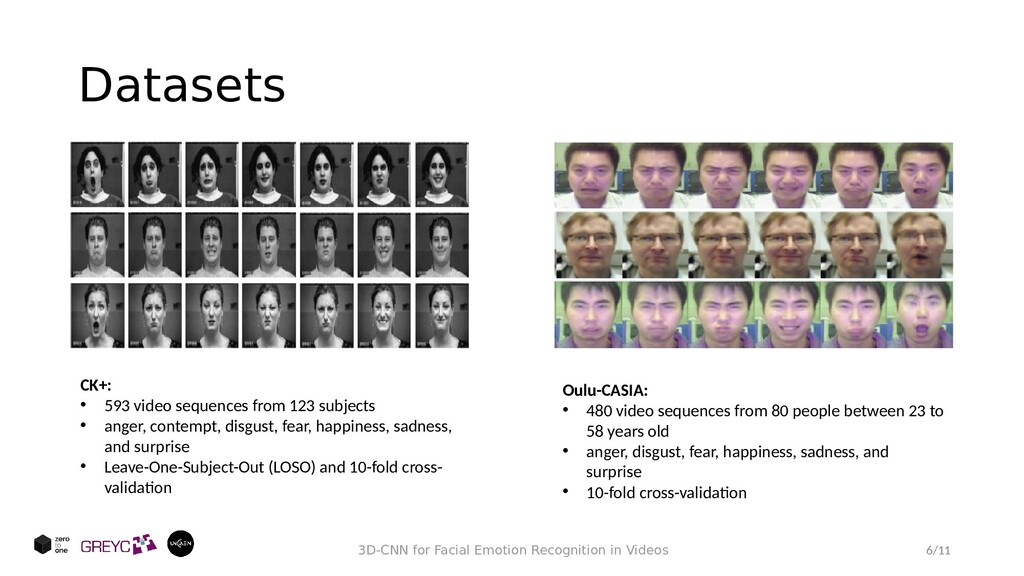 Datasets 6/11 3D-CNN for Facial Emotion Recogni...