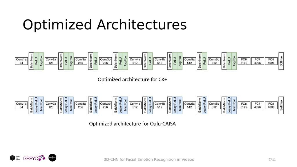 Optimized Architectures 7/11 3D-CNN for Facial ...