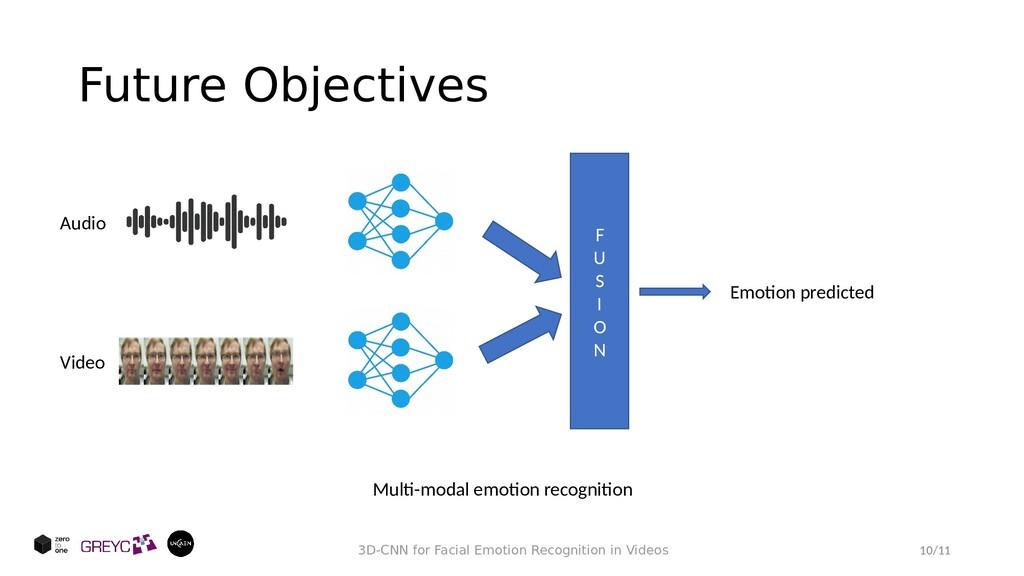 Future Objectives 10/11 3D-CNN for Facial Emoti...