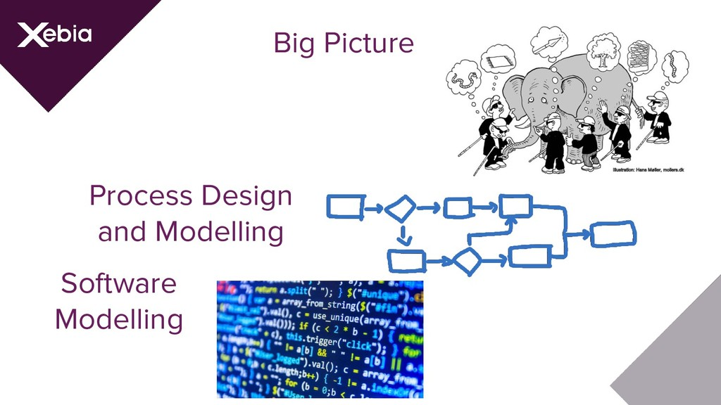 Big Picture Process Design and Modelling Softwa...