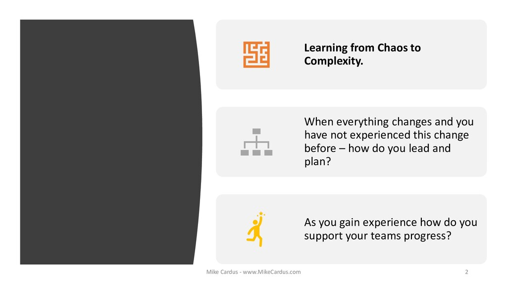 Learning from Chaos to Complexity. When everyth...