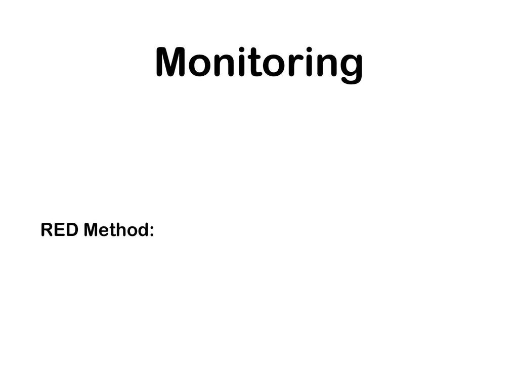 Monitoring RED Method: