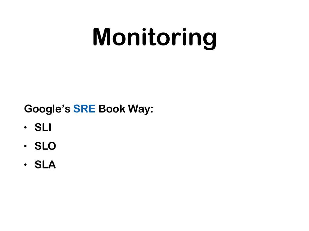 Monitoring Google's SRE Book Way: • SLI • SLO •...