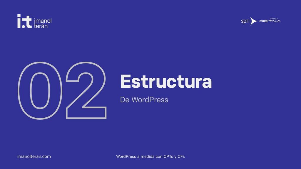 imanolteran.com 02Estructura De WordPress WordP...