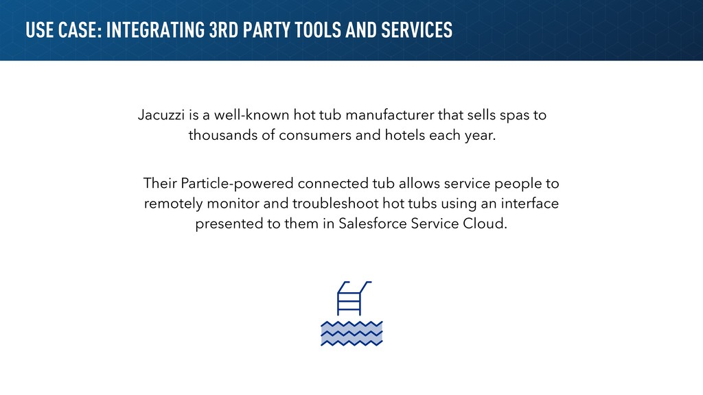 USE CASE: INTEGRATING 3RD PARTY TOOLS AND SERVI...