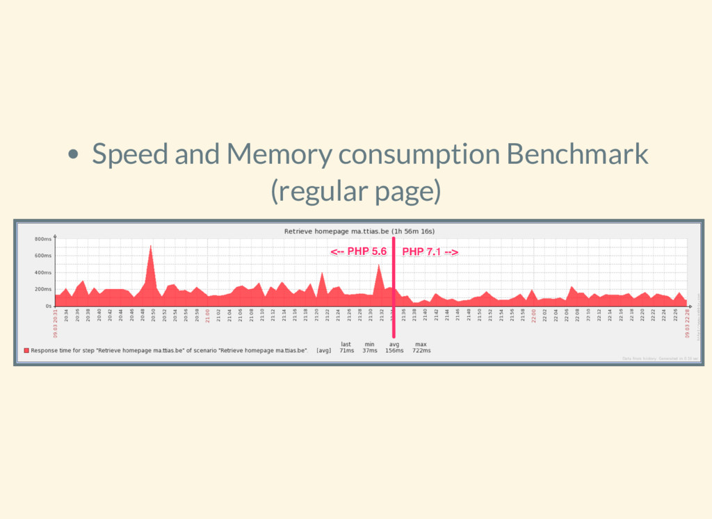 Speed and Memory consumption Benchmark (regular...