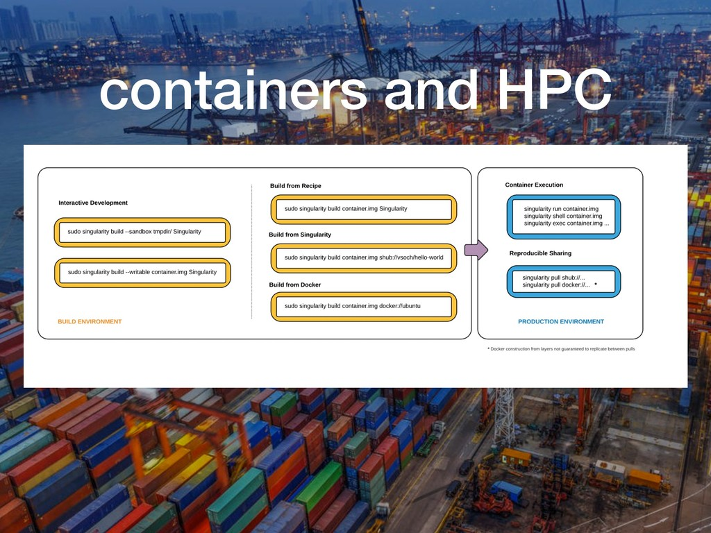 containers and HPC