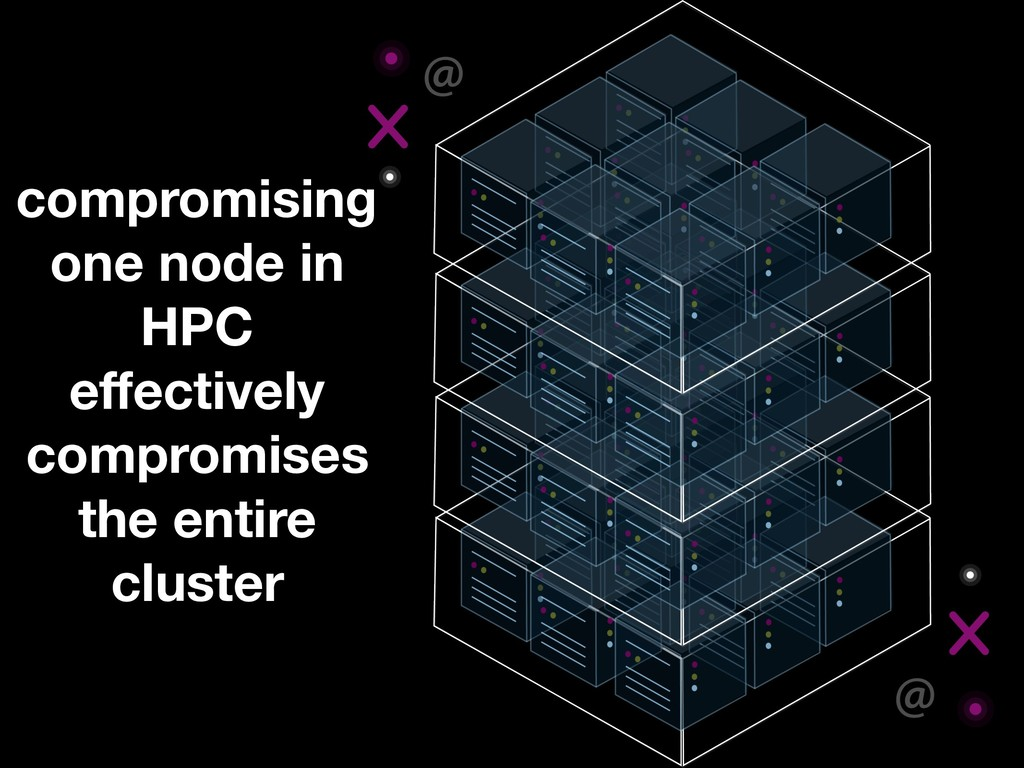 compromising one node in HPC effectively comprom...