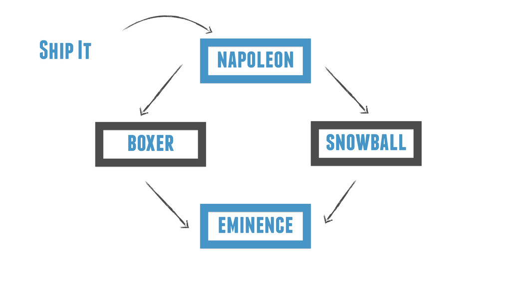 eminence boxer napoleon snowball Ship It