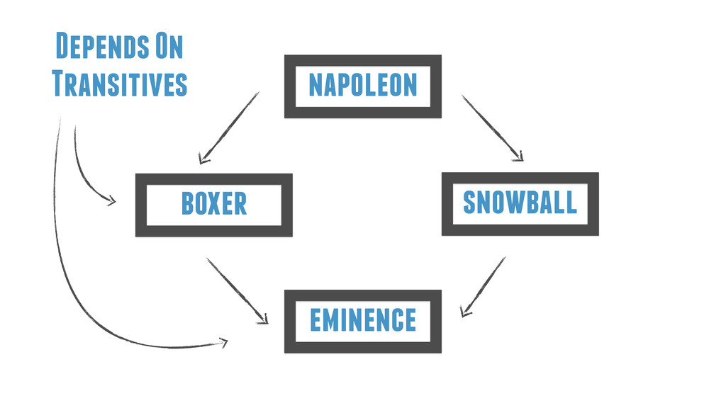 eminence boxer napoleon snowball Depends On Tra...