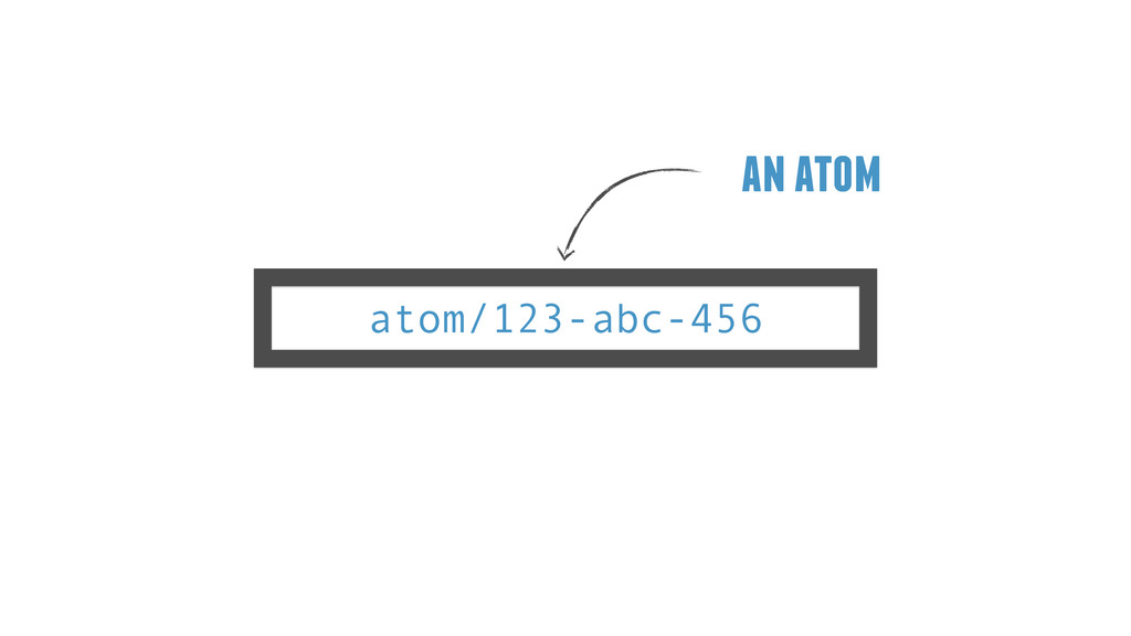 atom/123-abc-456 an atom