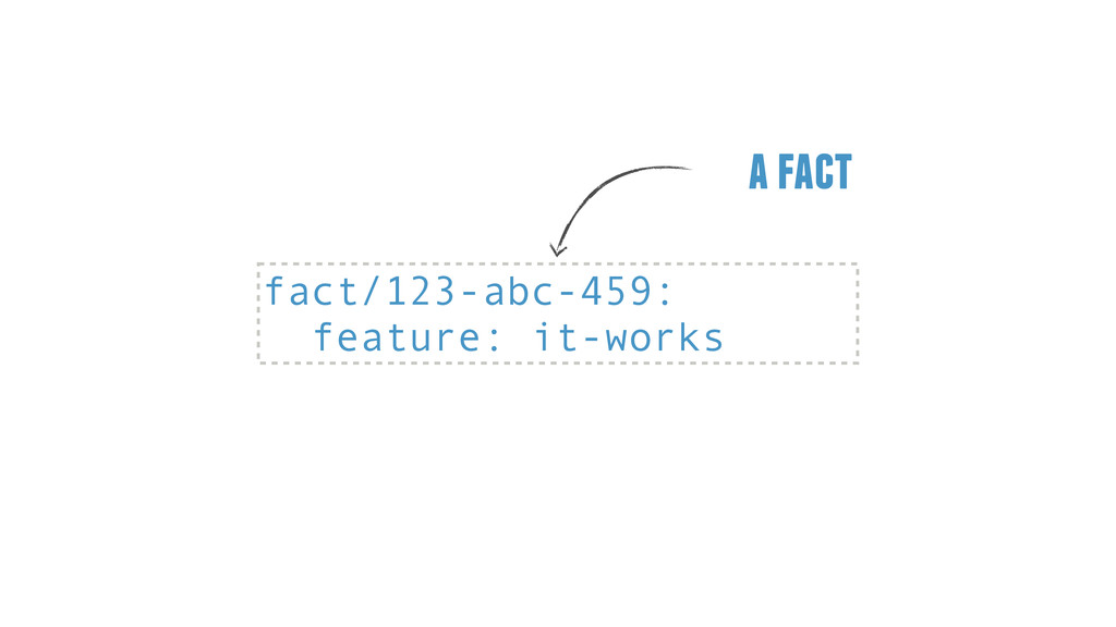 fact/123-abc-459: feature: it-works a fact