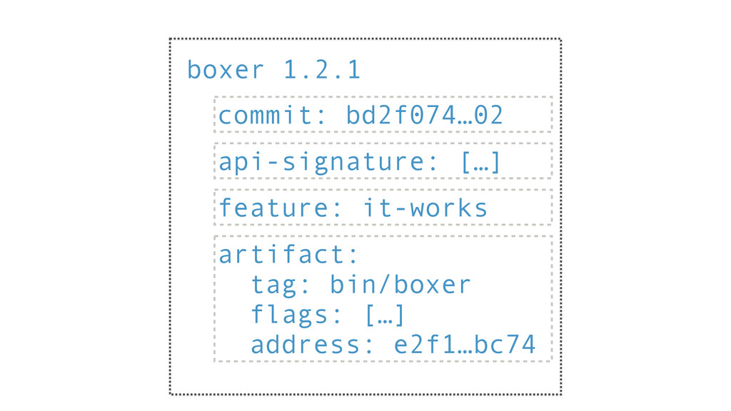 boxer 1.2.1 commit: bd2f074…02 api-signature: [...